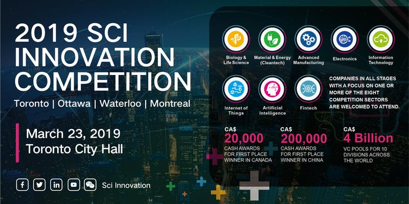 2019 SCI Innovation Competition