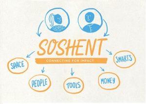 Soshent_Logo