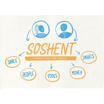 Soshent Square Logo