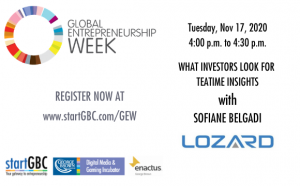 GEW WHAT INVESTORS ARE LOOKING FOR
